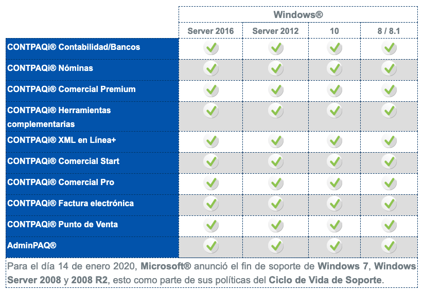 Compatibilidad CONTPAQi con Windows